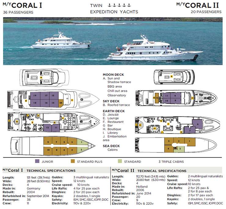 EC-Cruise-MY-Corals-04